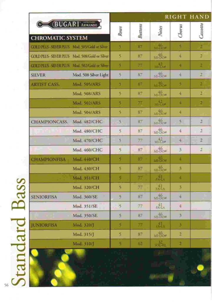 Bugari, Баян, Standart Bass,Технические характеристики