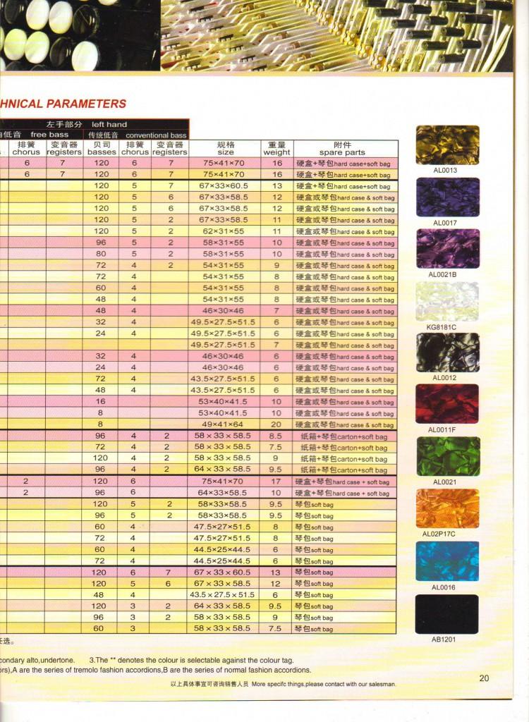 Goldencup,  Модели и технические характеристики