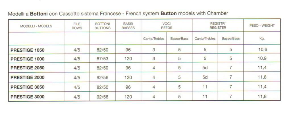 Beltuna. Французский кнопочный аккордеон